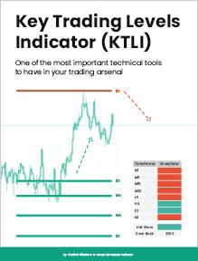 Key Trading Levels Indicator (KTLI)