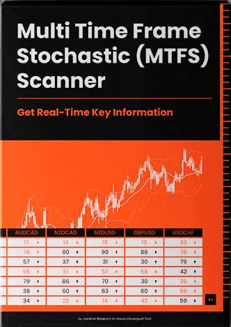Multi Time Frame Stochastic (MTFS) Scanner
