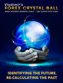 Forex Crystal Ball
