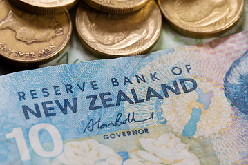 Discussing RBNZ interest rate decision and its impact on NZDUSD