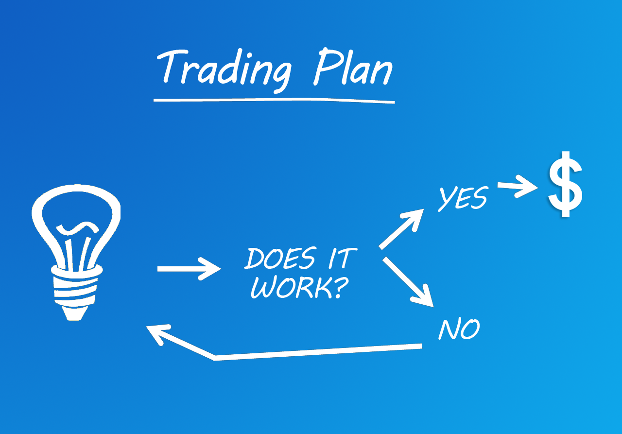 Option trading schedule