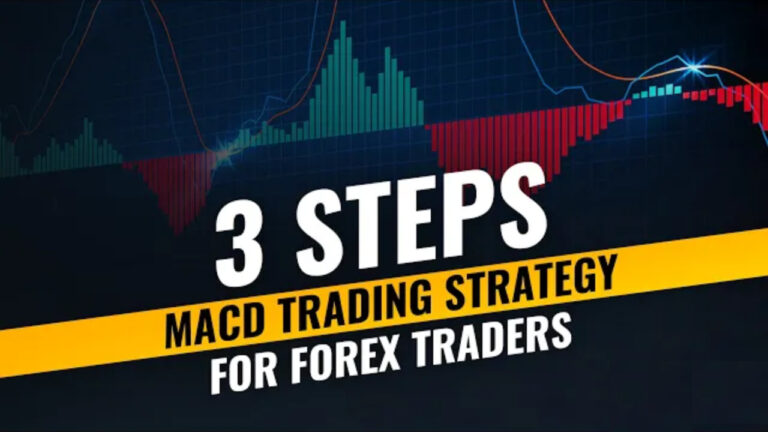 3 Steps MACD Trading Strategy For Forex Traders