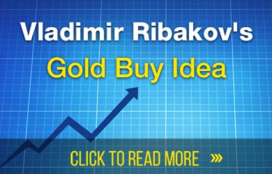 Perfect Gold Buy Opportunity Forming