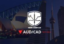 AUDCAD Forecast And Technical Analysis