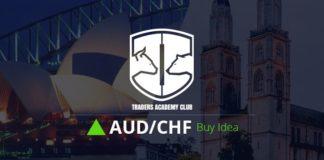Technical Analysis - AUDCHF Short Term Buy Idea