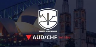 AUDCHF Forecast And Technical Analysis