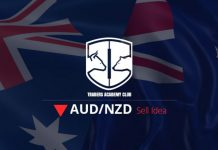 AUDNZD Forecast Follow Up And Update