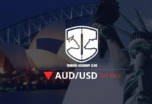 AUDUSD Forecast And Technical Analysis