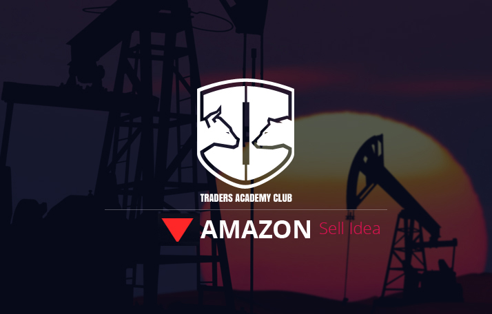 Amazon Technical Analysis And Forecast