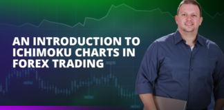 An Introduction To Ichimoku Charts In Forex Trading