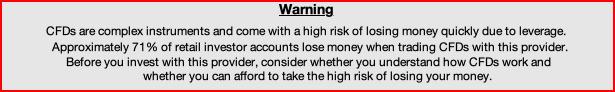 AvaTrade Risk Disclaimer