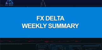 FX Delta Weekly Performance Summary October 26th 2018