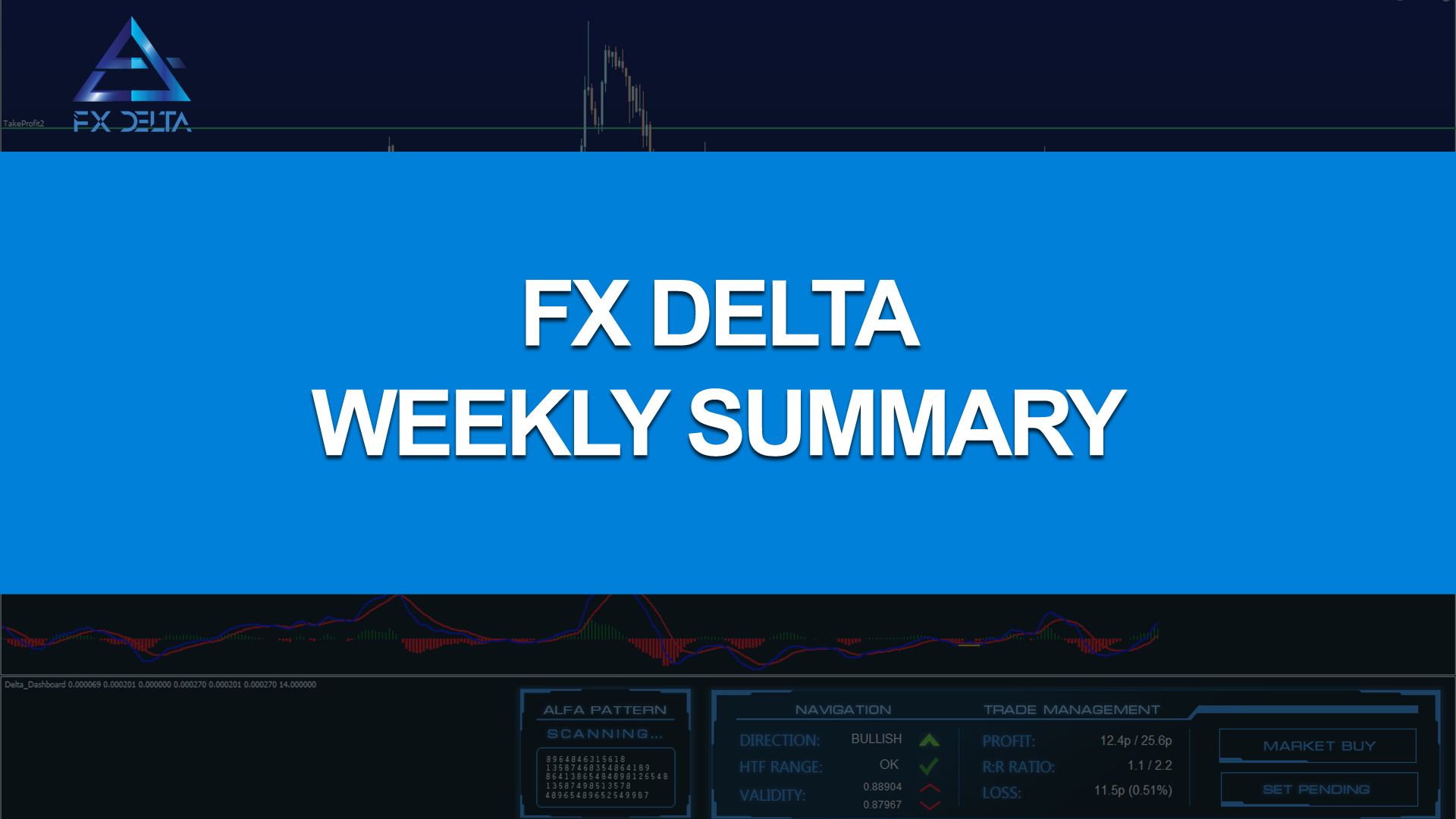 FX Delta Weekly Performance Summary July 20th 2018