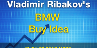 BMW Buy Opportunity Forming