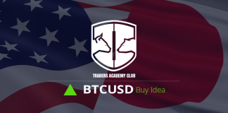 Trade Idea - Bitcoin Buy Setup After Bearish Trend Line Breakout