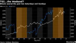 Bitcoin Surges Past $4,000 on Speed Breakthrough