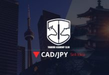 CADJPY Technical Analysis And Forecast