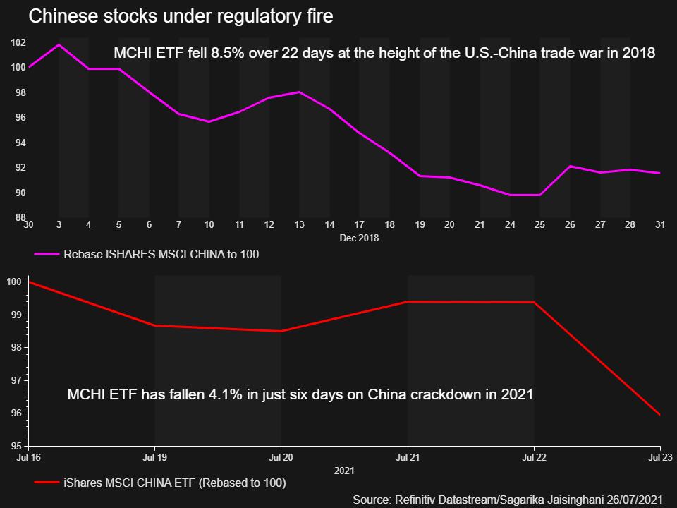 Wall Street Falls From Record Highs As Earnings-Heavy Week Kicks Off