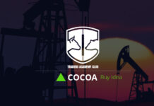 Technical Analysis - Cocoa Short Term Forecast