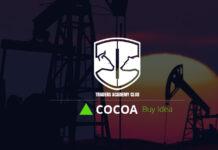 Technical Analysis - Cocoa Short Term Forecast