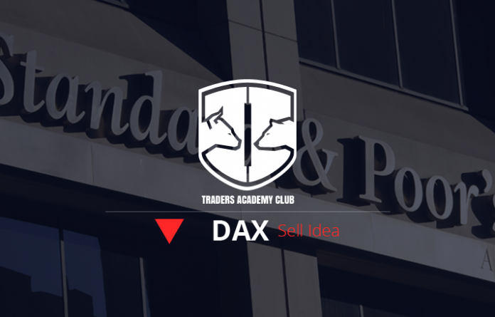 Dax Bearish Opportunity Forming At The Moment