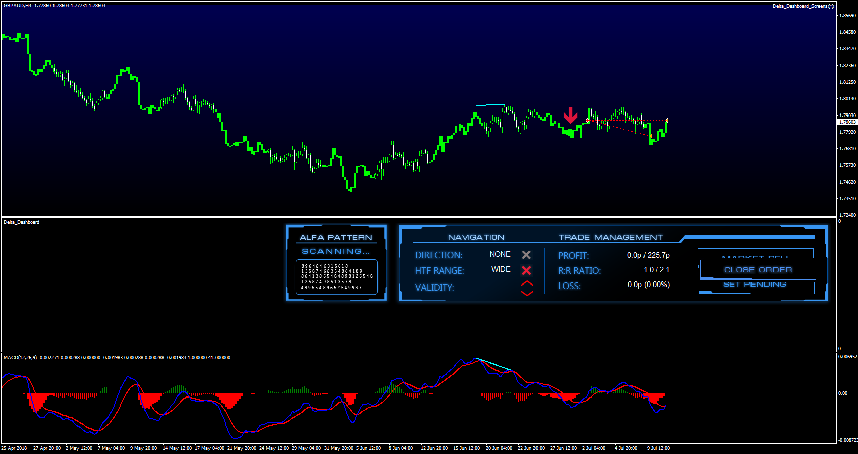 gbpaud fx delta sell
