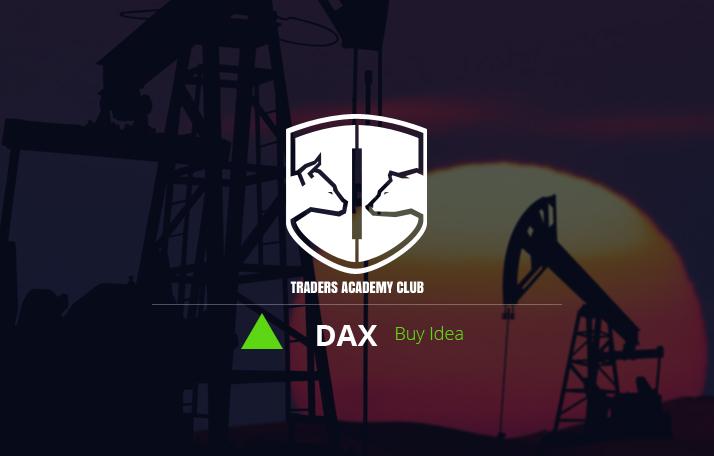 DAX kurzfristige Technische Analyse