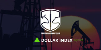 Technical Analysis - Dollar Index Forecast