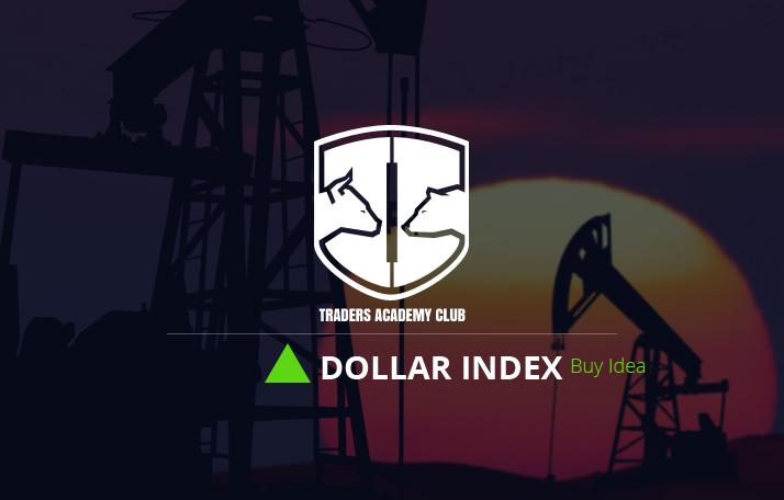 Technical Analysis – Dollar Index Forecast