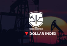 Dollar Index Forecast Follow Up And Update