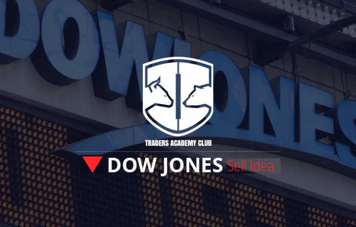 Dow Jones Bearish Opportunity Forming At The Moment