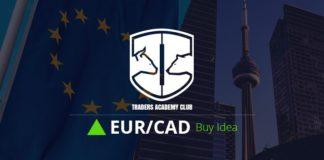 Technical Analysis - EURCAD Buy Idea