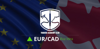 EURCAD Possible Bullish Continuation Expected