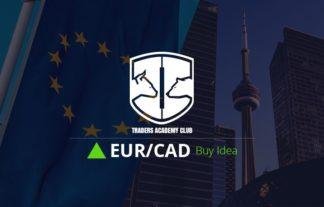 EURCAD Forecast And Technical Analysis