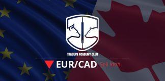 EURCAD Range Provides Sell Opportunity