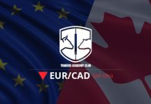EURCAD Channel Breakout Provides Bearish Opportunity