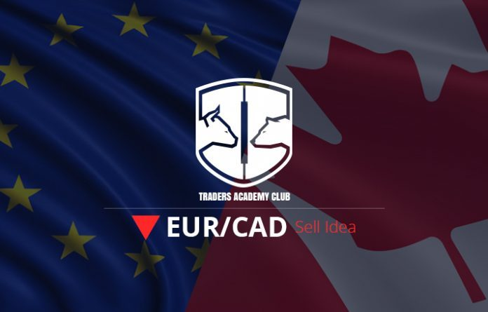 EURCAD Bearish Opportunity Forming At The Moment