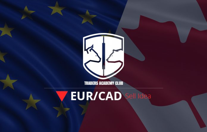 EURCAD Bearish Convergence Provides Sell Opportunity