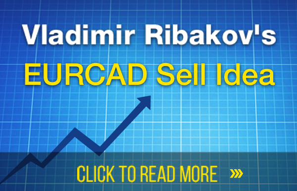 Potential EURCAD Sell Opportunity