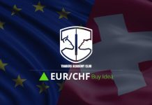 Technical Analysis - EURCHF Buy Idea