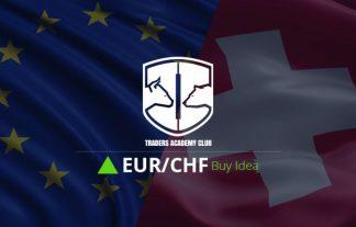 Technical Analysis - EURCHF Buy Idea