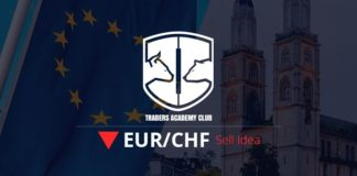 EURCHF Technical Analysis And Forecast