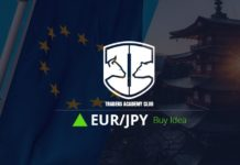 EURJPY Forecast Update And Follow Up