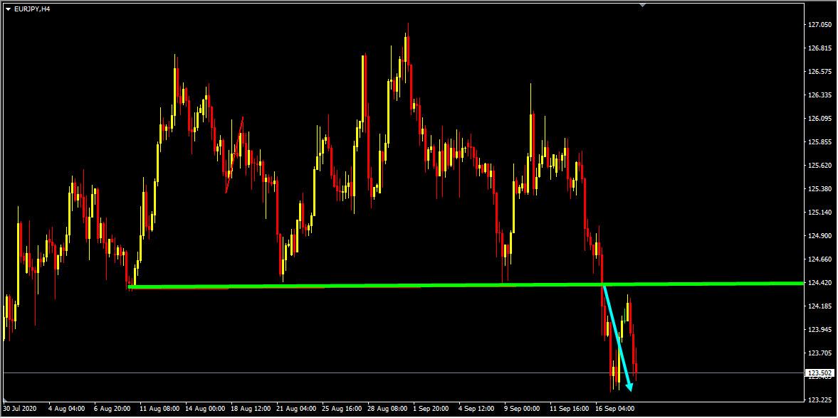 Weekly Trades Summary September 18th 2020