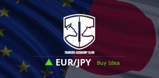 EURJPY Critical Zone Provides Bullish Opportunity