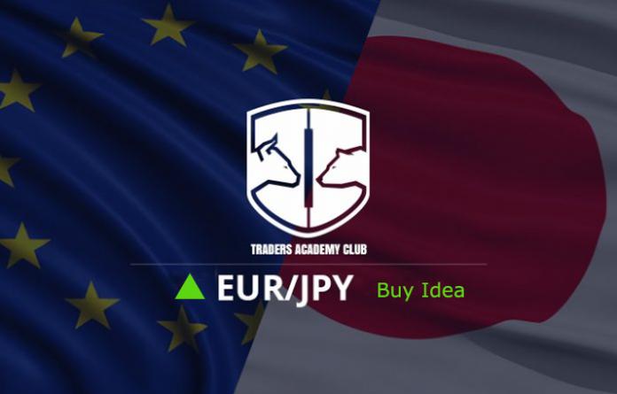 EURJPY توفر منطقة الحرجة فرصة شراء