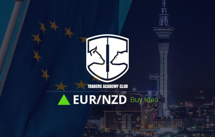 EURNZD Forecast Follow Up and Update