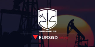 EURSGD Forecast And Technical Analysis