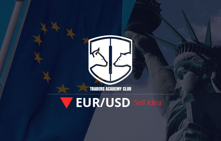 EURUSD Forecast And Technical Analysis