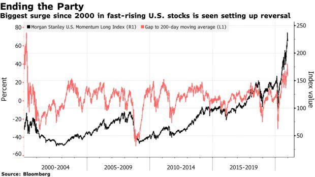 Stocks Rise Amid Solid Data, Key Georgia Runoffs: Markets Wrap